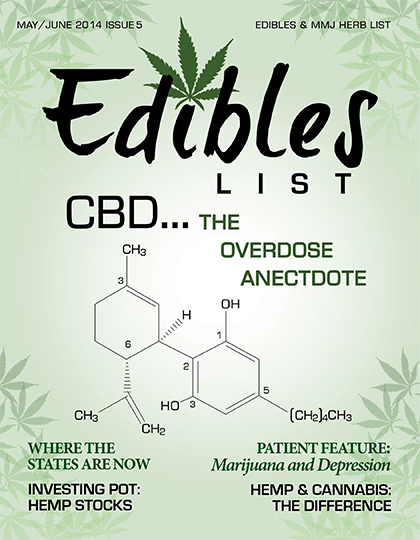 EDIBLES_LIST_MAY_JUNE_COVER