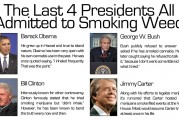 The Last 4 Presidents All  Admitted to Smoking Weed