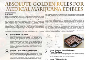 ABSOLUTE GOLDEN RULES FOR MARIJUANA EDIBLES – BY THE CANNAKITCHEN