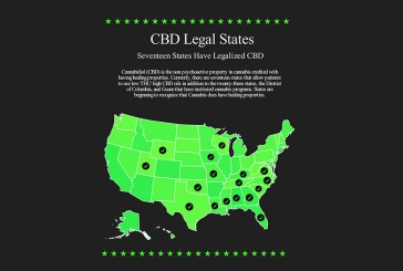 LEGAL CBD STATES