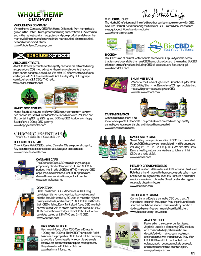 Edibles_Magazine_CBD_Suppliers_Feature_2