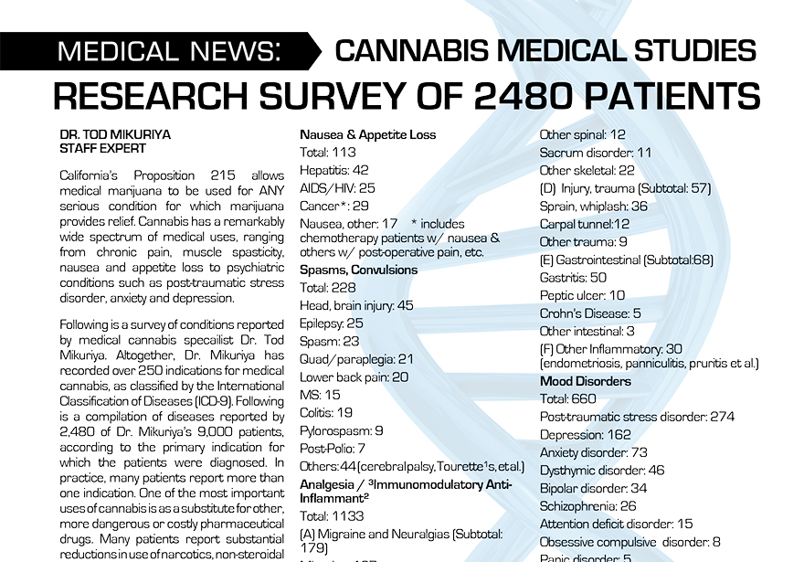 Cannabis Medical Studies: Research Survey of 2480 Patients