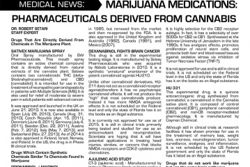 MARIJUANA MEDICATIONS: PHARMACEUTICALS DERIVED FROM CANNABIS