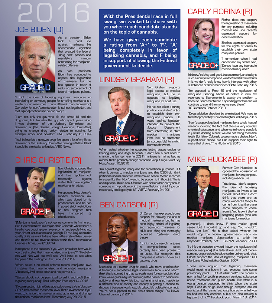 EDIBLES_MAGAZINE_OCTOBER_PRESIDENTIAL_CANDIDATES_STANCE_VIEW_ON_CANNABIS_1