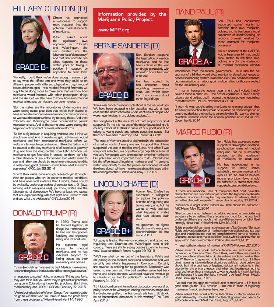 EDIBLES_MAGAZINE_OCTOBER_PRESIDENTIAL_CANDIDATES_STANCE_VIEW_ON_CANNABIS_2