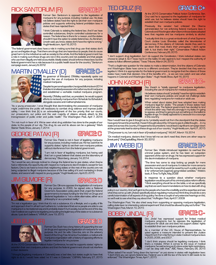 EDIBLES_MAGAZINE_OCTOBER_PRESIDENTIAL_CANDIDATES_STANCE_VIEW_ON_CANNABIS_3