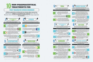 10 NON-PHARMACEUTICAL TREATMENTS FOR PTSD