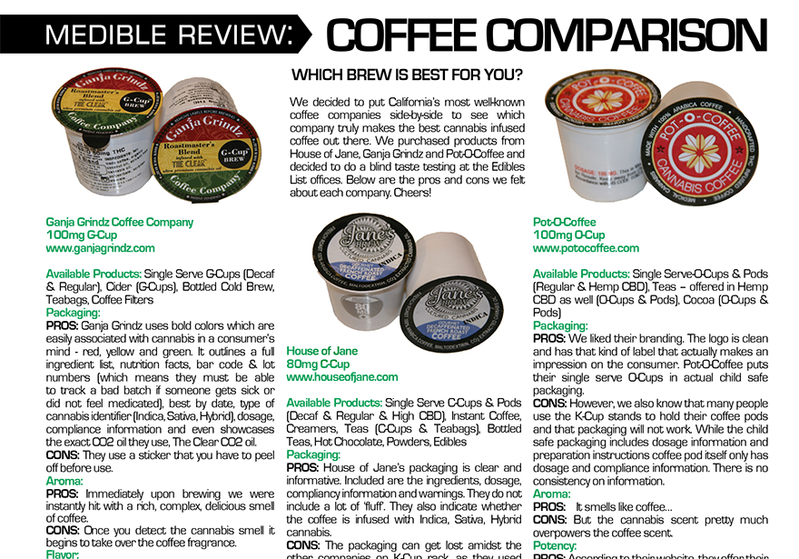 Infused Coffee K Cups Comparison_House_of_Jane_Ganja_Grindz_Pot_O_Coffee