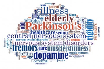 CANNABIS AND PARKINSON'S DISEASE