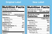 FDA Label Updates