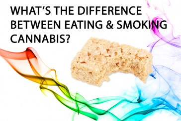 Q & A with Dr. Mike: What's the difference between smoking cannabis & eating edibles?