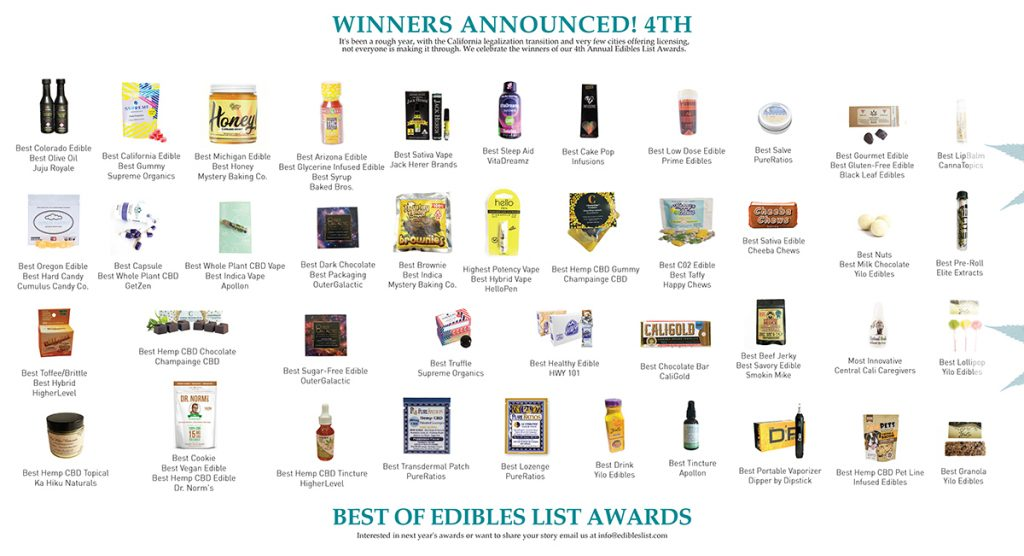 Winners Announce of the 4th Annual Best of Edibles List Awards Competition