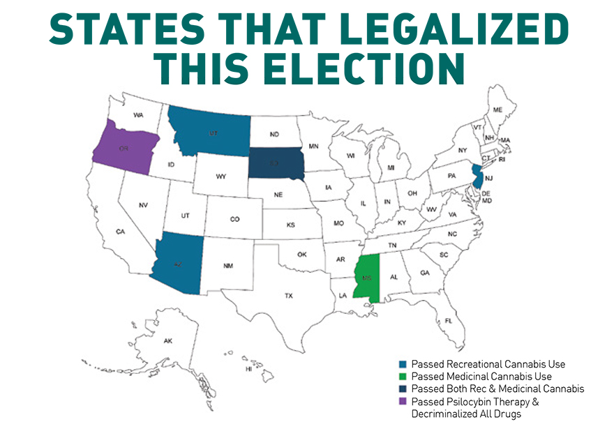 5 More States Legalized Cannabis This Election - South Dakota Passes Both Recreational and Medical Cannabis Laws at the Same Time - DC Decriminalizes Cannabis - Oregon Decriminalizes All Drugs