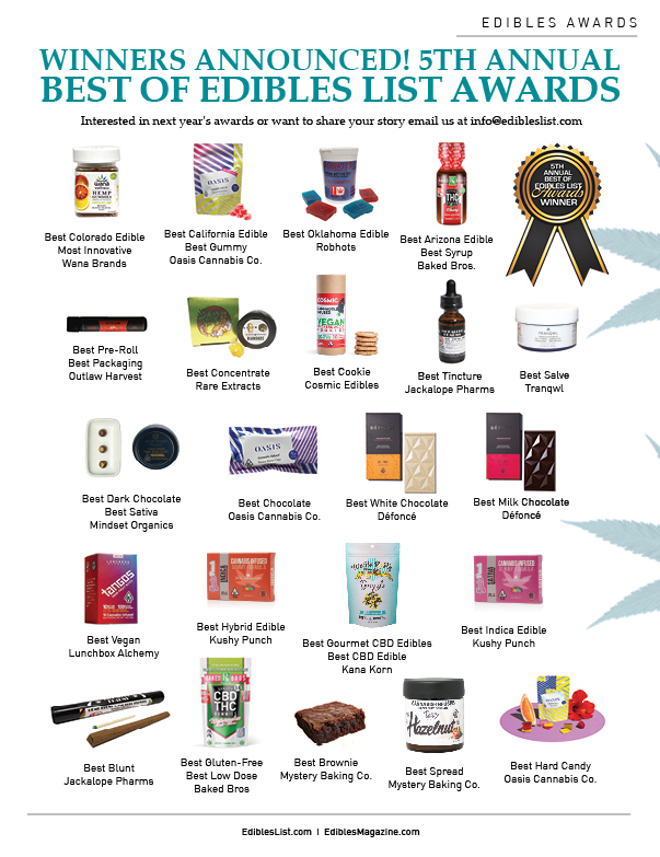 5TH ANNUAL WINNERS ANNOUNCED - BEST OF EDIBLES LIST AWARDS